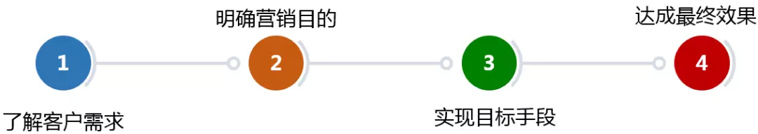 QQ图片20180720105300.png